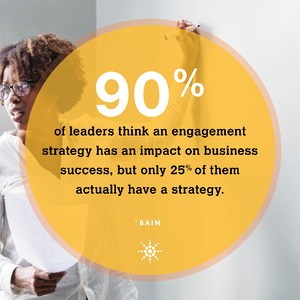 Only 25% Have Strategy